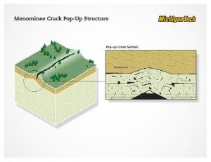 MTU Menominee Crack 3